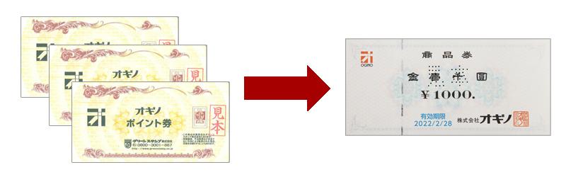 オギノポイント券3枚でオギノ商品券1,000円分と交換できます。